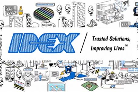 IDEX: Soluzioni fidate che migliorano la vita